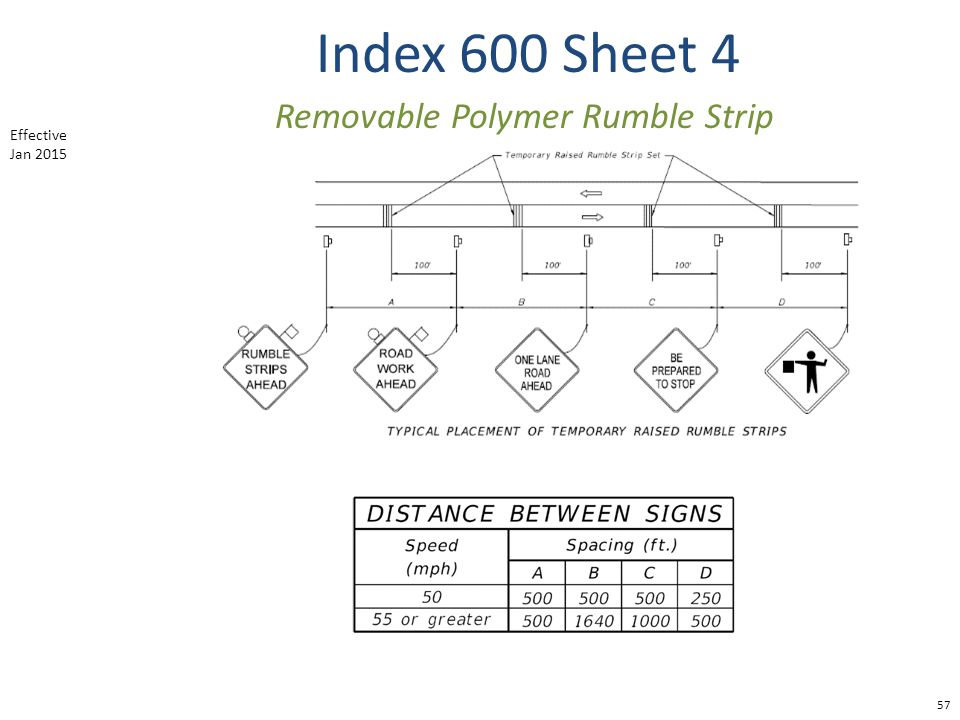 Index 600 Sheet 4 57 Removable Polymer Rumble Strip Effective Jan 2015