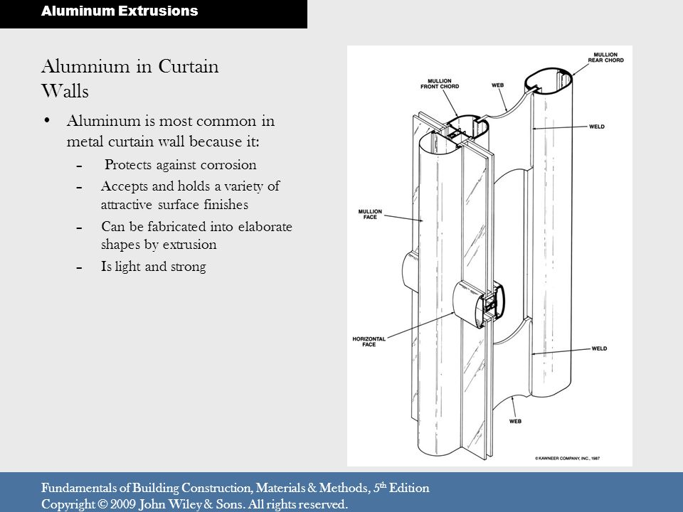 Expansion Joints in Metal- and-Glass Walls Fundamentals of Building Construction, Materials & Methods, 5 th Edition Copyright © 2009 John Wiley & Sons.