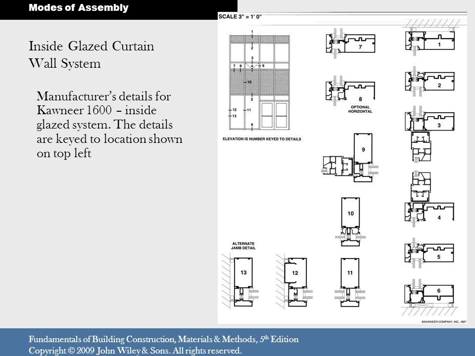Inside Glazed Curtain Wall System Fundamentals of Building Construction, Materials & Methods, 5 th Edition Copyright © 2009 John Wiley & Sons. All rig