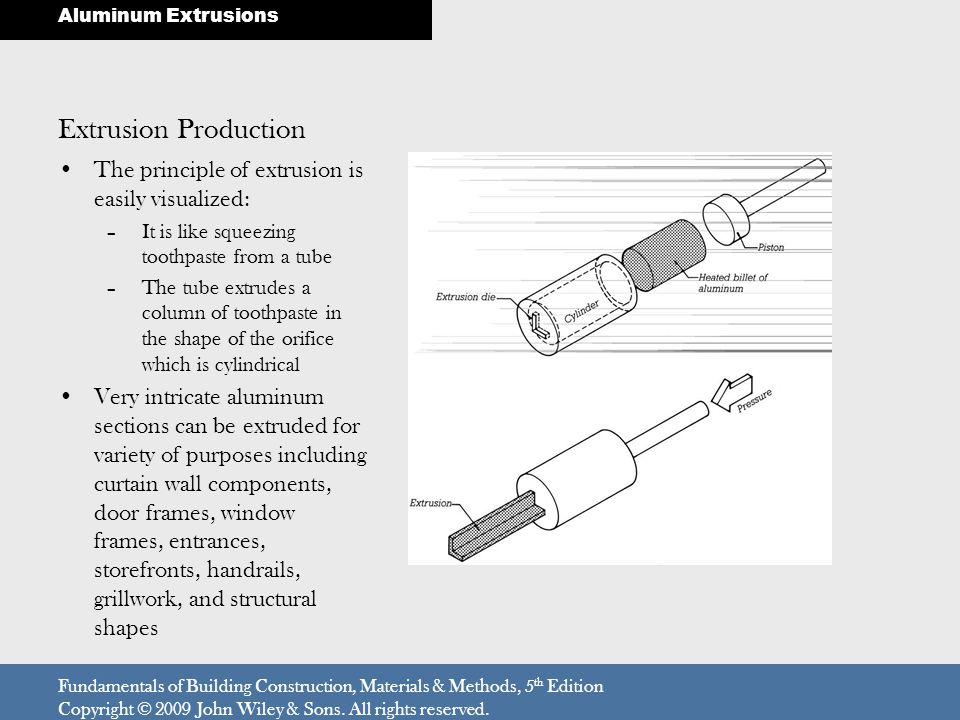 Extrusion Production 1.Hundreds of extrusion dies for many components of curtain walls are organized in racks 2.A heated billet of aluminum is inserted into the cylinder of the extrusion press 3.An extrusion emerges from the die 4.Long extrusions cool on rollers, ready for straightening and cutting Fundamentals of Building Construction, Materials & Methods, 5 th Edition Copyright © 2009 John Wiley & Sons.