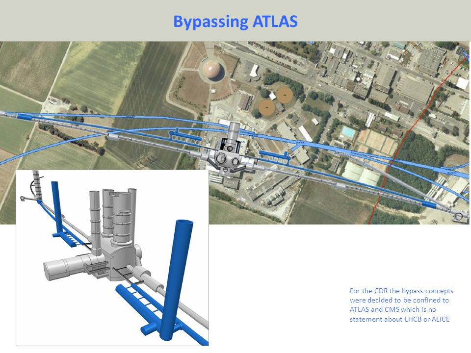 Bypassing ATLAS For the CDR the bypass concepts were decided to be confined to ATLAS and CMS which is no statement about LHCB or ALICE