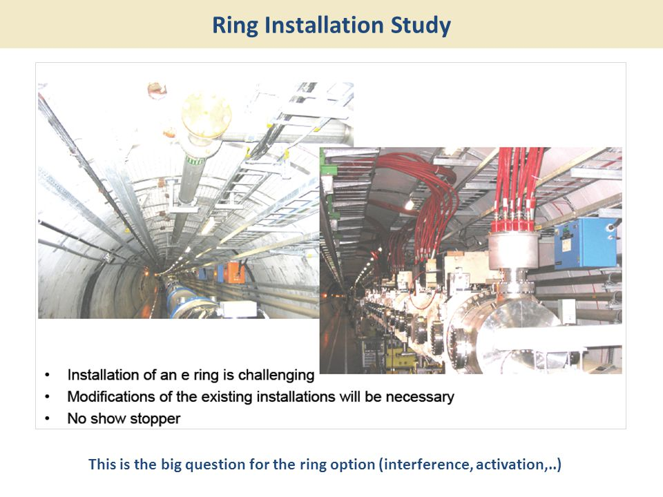 Ring Installation Study This is the big question for the ring option (interference, activation,..)