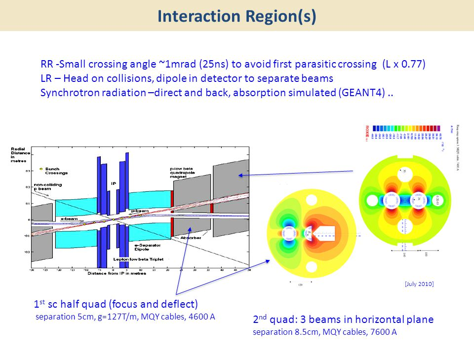 Interaction Region(s) RR -Small crossing angle ~1mrad (25ns) to avoid first parasitic crossing (L x 0.77) LR – Head on collisions, dipole in detector
