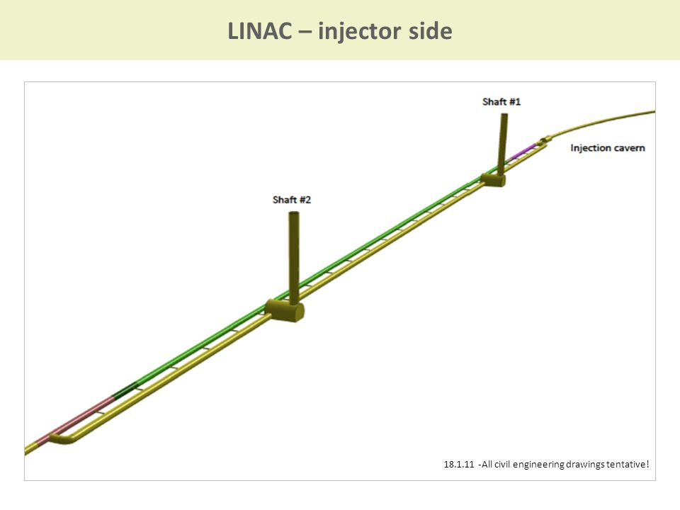 LINAC – injector side 18.1.11 -All civil engineering drawings tentative!