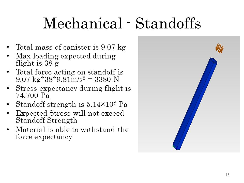 Mechanical - Standoffs Total mass of canister is 9.07 kg Max loading expected during flight is 38 g Total force acting on standoff is 9.07 kg*38*9.81m/s 2 = 3380 N Stress expectancy during flight is 74,700 Pa Standoff strength is 5.14×10 8 Pa Expected Stress will not exceed Standoff Strength Material is able to withstand the force expectancy 15