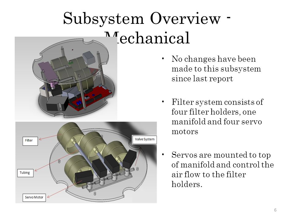 Subsystem Overview - Mechanical 6 No changes have been made to this subsystem since last report Filter system consists of four filter holders, one manifold and four servo motors Servos are mounted to top of manifold and control the air flow to the filter holders.