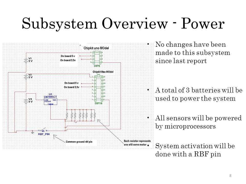 Subsystem Overview - Power 8 No changes have been made to this subsystem since last report A total of 3 batteries will be used to power the system All