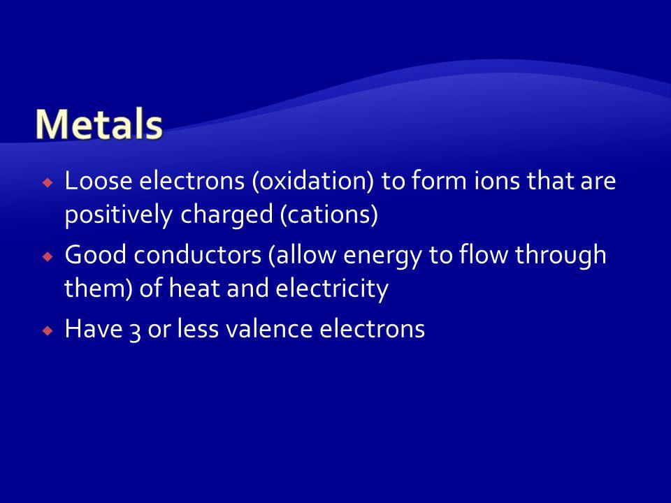 Column # Family Name Valence e - Oxidation # 1 Alkali Metals 11+ 2 Alkaline Earth Metals 22+ 3 Boron Family 33+/5- 4 Carbon Family 44+/4- 5 Nitrogen Family 53- 6Chalcogens62- 7Halogens71- 8 Noble Gases 80