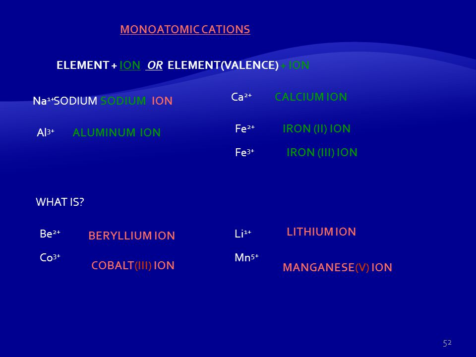 51 HELLO……MY NAME IS NAMING IONS AND COMPOUNDS