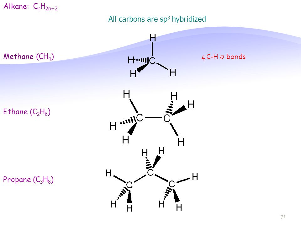 70 Classes of cpds that contain a carbonyl group R-Der Class Example CH 3 CH 2 COHaldehyde CH 3 CH 2 COCH 3 ketone CH 3 CH 2 COOH carboxylic acid CH 3 CH 2 COOCH 3 ester