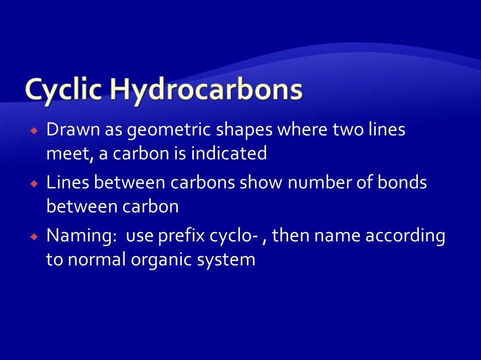 73 methane Alkane Nomenclature (IUPAC rules) ethane propane butane pentane hexane heptane octane nonane decane Unbranched Alkanes