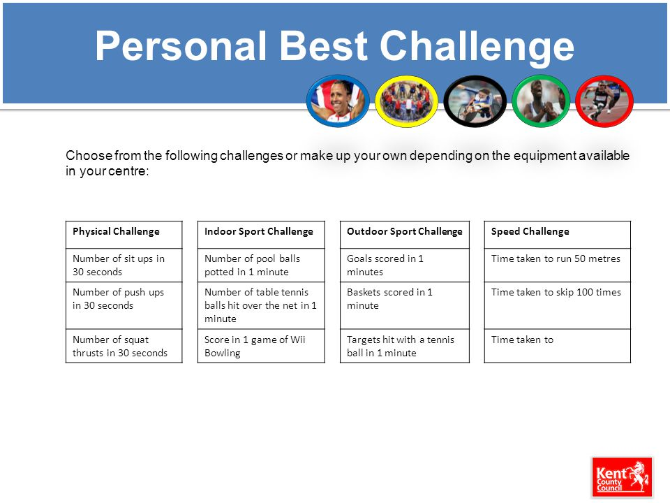 Personal Best Challenge Choose from the following challenges or make up your own depending on the equipment available in your centre: Physical ChallengeIndoor Sport ChallengeOutdoor Sport ChallengeSpeed Challenge Number of sit ups in 30 seconds Number of pool balls potted in 1 minute Goals scored in 1 minutes Time taken to run 50 metres Number of push ups in 30 seconds Number of table tennis balls hit over the net in 1 minute Baskets scored in 1 minute Time taken to skip 100 times Number of squat thrusts in 30 seconds Score in 1 game of Wii Bowling Targets hit with a tennis ball in 1 minute Time taken to