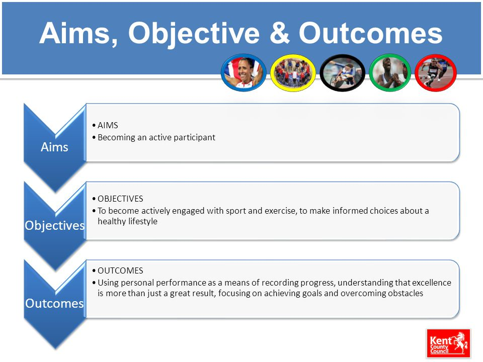 Aims, Objective & Outcomes Aims AIMS Becoming an active participant Objectives OBJECTIVES To become actively engaged with sport and exercise, to make informed choices about a healthy lifestyle Outcomes OUTCOMES Using personal performance as a means of recording progress, understanding that excellence is more than just a great result, focusing on achieving goals and overcoming obstacles