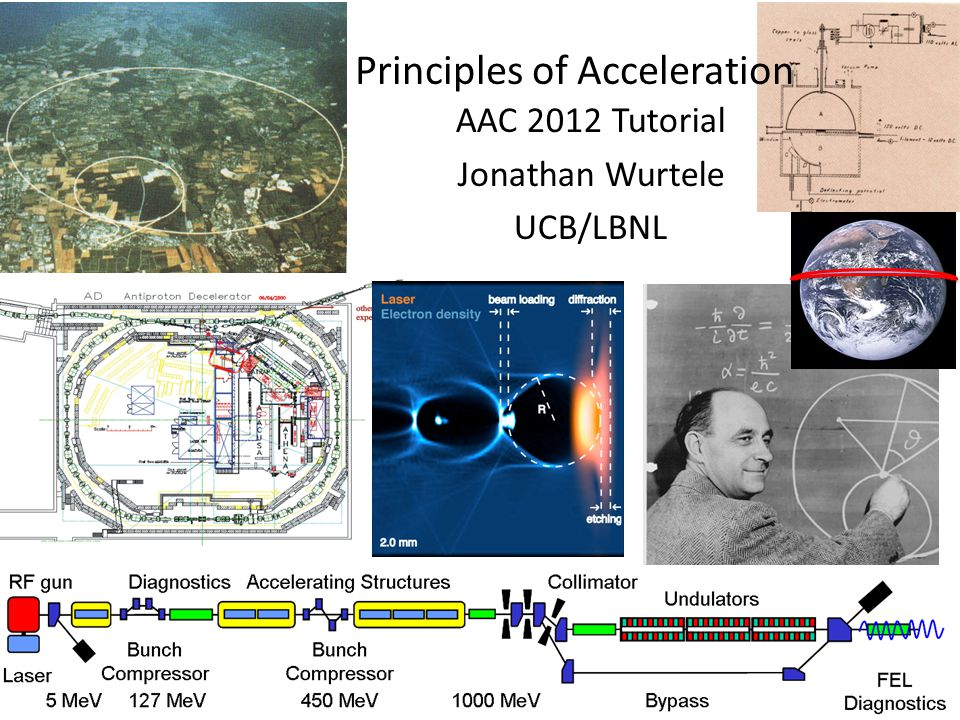 AAC 2012 Tutorial Jonathan Wurtele UCB/LBNL Principles of Acceleration