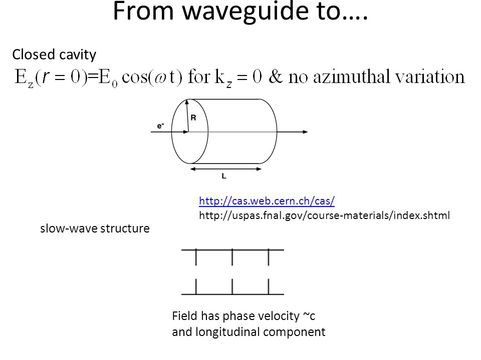 From waveguide to….