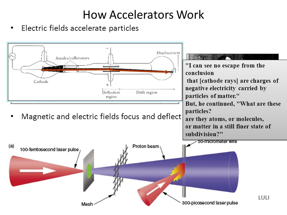 How Accelerators Work Electric fields accelerate particles Magnetic and electric fields focus and deflect particles LULI I can see no escape from the conclusion that [cathode rays] are charges of negative electricity carried by particles of matter. But, he continued, What are these particles.