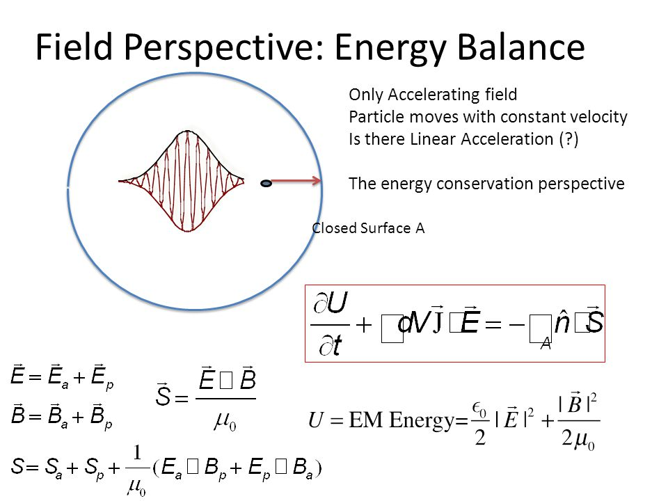 Only Accelerating field Particle moves with constant velocity Is there Linear Acceleration ( ) The energy conservation perspective Closed Surface A Field Perspective: Energy Balance