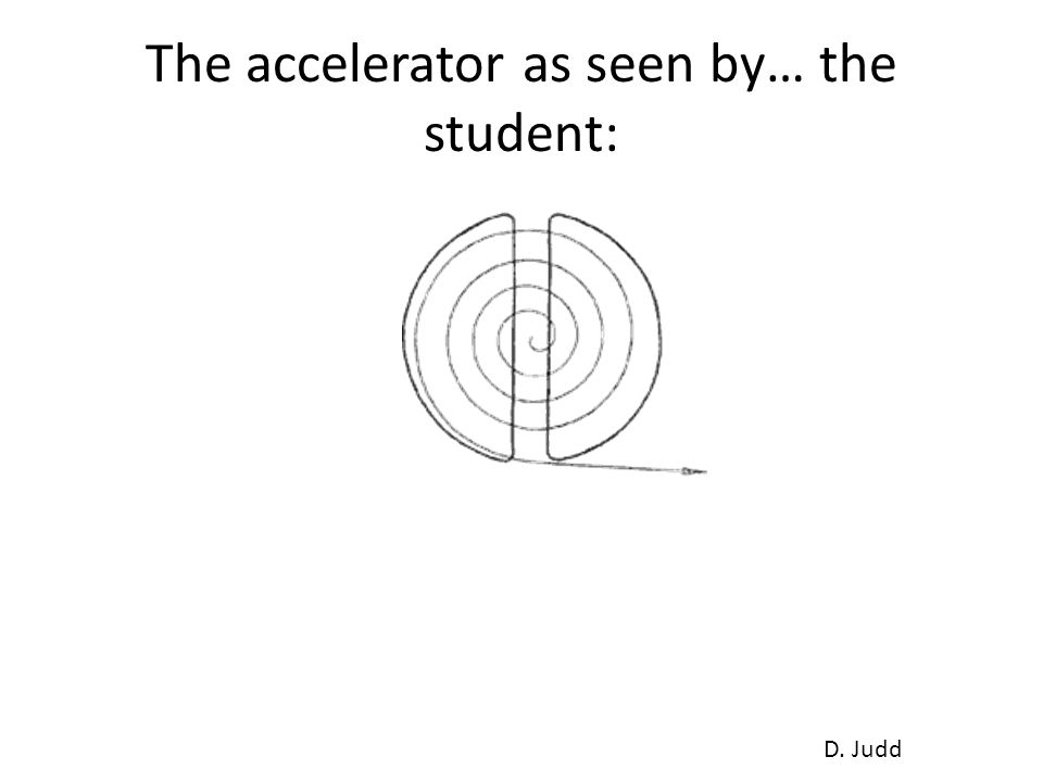 The accelerator as seen by… the student: D. Judd