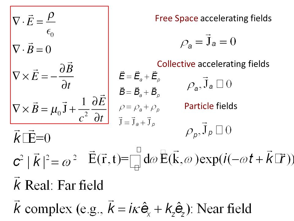 Free Space accelerating fields Particle fields Collective accelerating fields