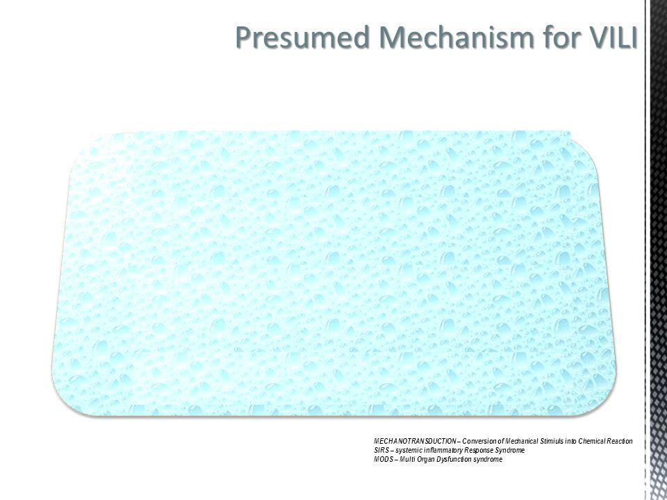Presumed Mechanism for VILI Mechanical Disruption of Pulmonary Epithelium Mechanotransduction Cell & Tissue Disruption Upregulation & release of Cytok