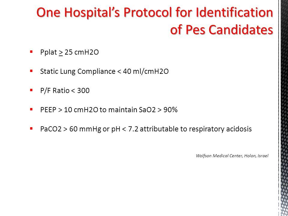  Pplat > 25 cmH2O  Static Lung Compliance < 40 ml/cmH2O  P/F Ratio < 300  PEEP > 10 cmH2O to maintain SaO2 > 90%  PaCO2 > 60 mmHg or pH < 7.2 att