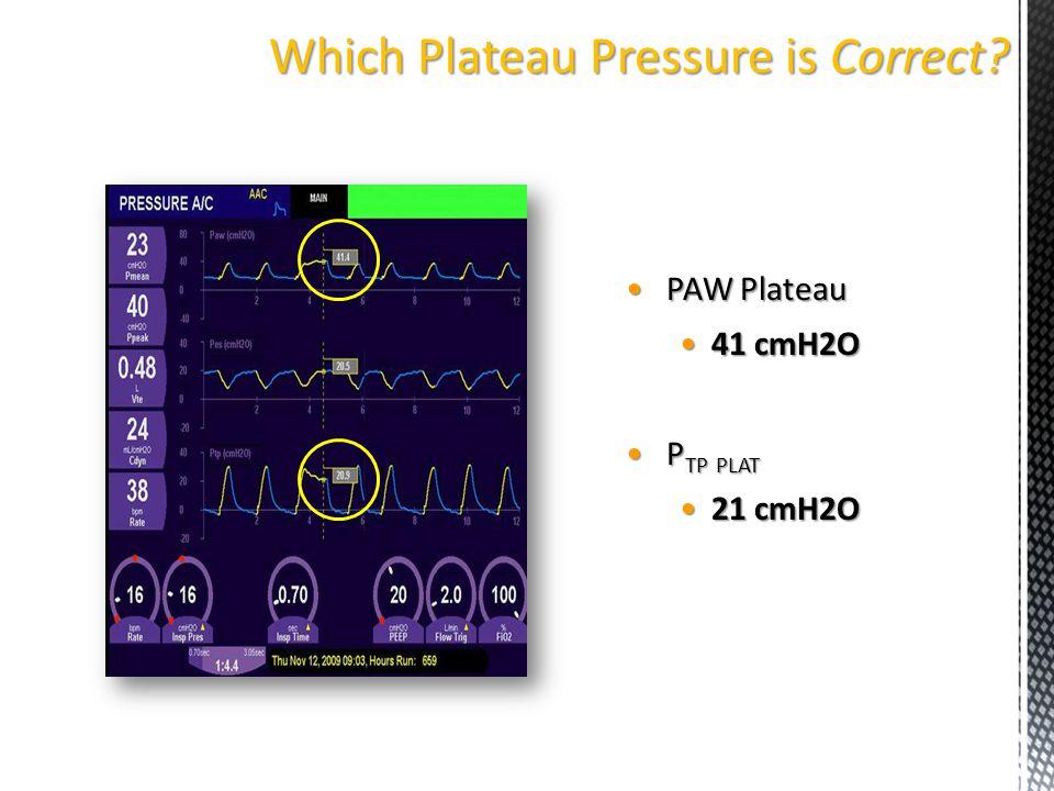 PAW PlateauPAW Plateau 41 cmH2O41 cmH2O P TP PLATP TP PLAT 21 cmH2O21 cmH2O Which Plateau Pressure is Correct?