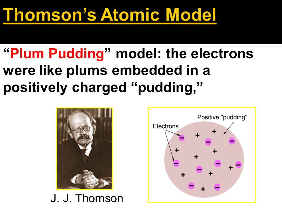 """""""Plum Pudding"""" model: the electrons were like plums embedded in a positively charged """"pudding,"""" J. J. Thomson"""