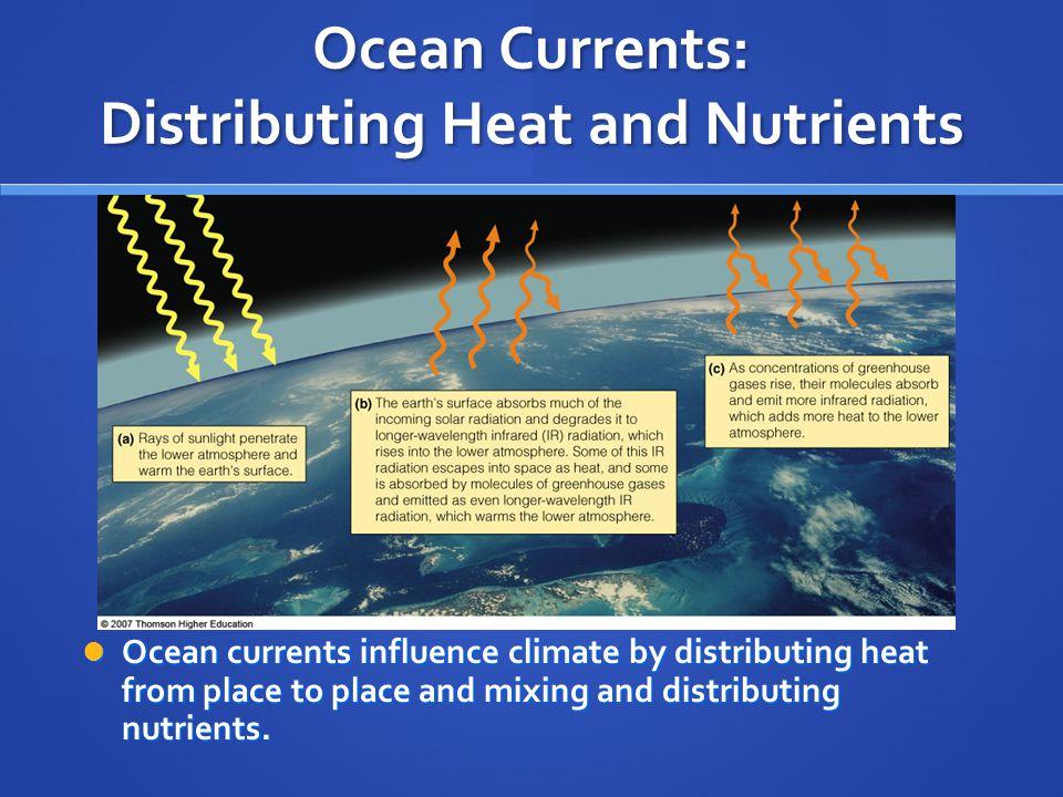 Ocean Currents: Distributing Heat and Nutrients Ocean currents influence climate by distributing heat from place to place and mixing and distributing nutrients.