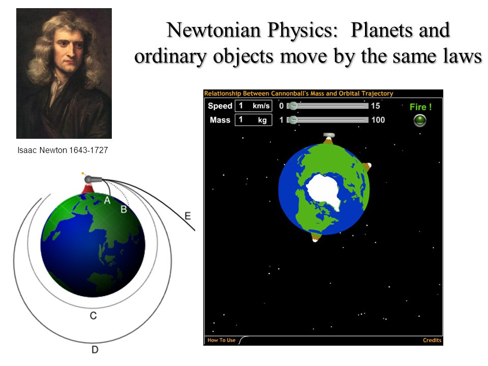 Newtonian Physics: Planets and ordinary objects move by the same laws Isaac Newton 1643-1727