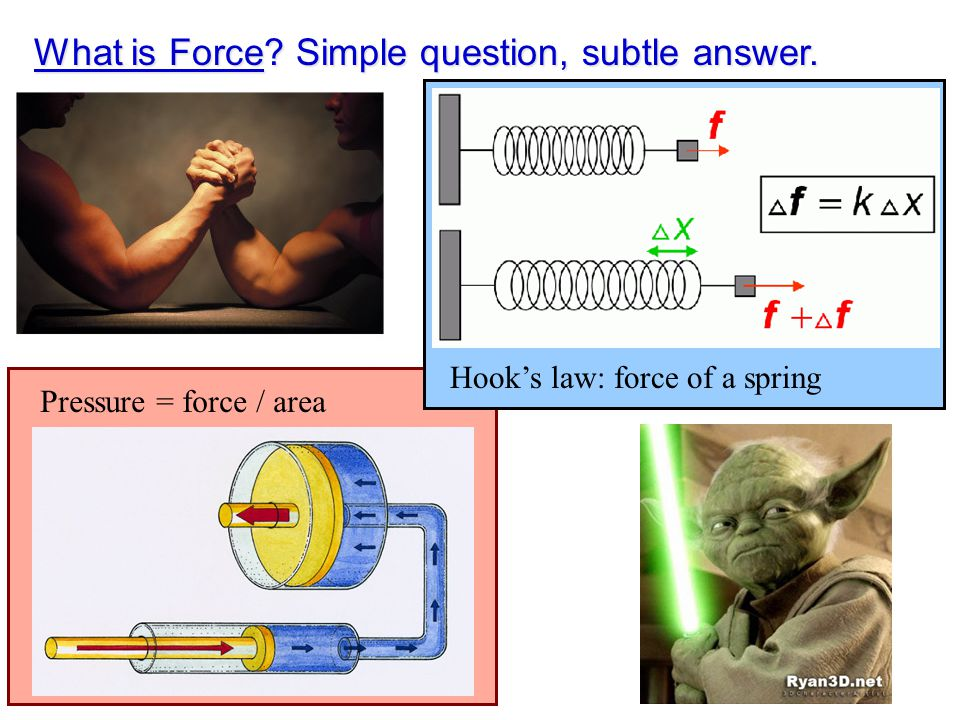 What is Force. Simple question, subtle answer.