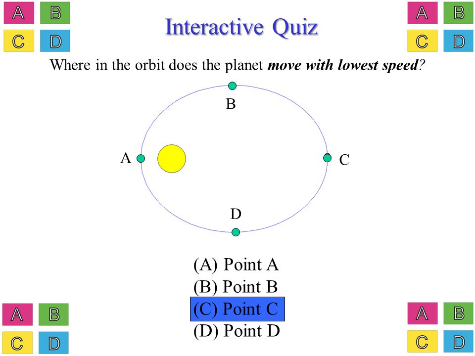 Interactive Quiz Where in the orbit does the planet move with lowest speed.