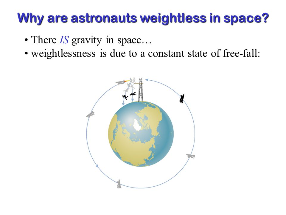 Why are astronauts weightless in space.