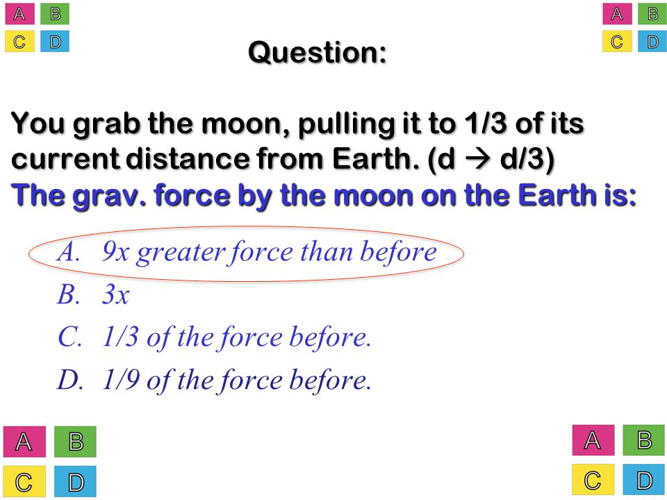 What is Force.Simple question, subtle answer.
