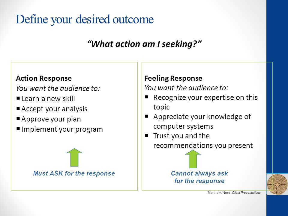 What action am I seeking Define your desired outcome Action Response You want the audience to:  Learn a new skill  Accept your analysis  Approve your plan  Implement your program Must ASK for the response Martha A.