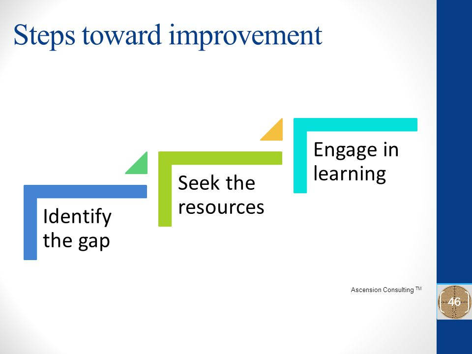 Steps toward improvement Identify the gap Seek the resources Engage in learning Ascension Consulting TM 46