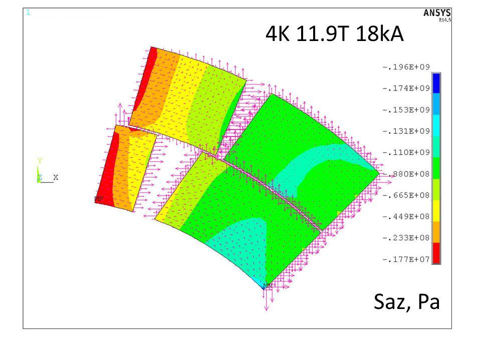 Radial Shim=0.1mm Glued Saz, Pa 4K 11.9T 18kA