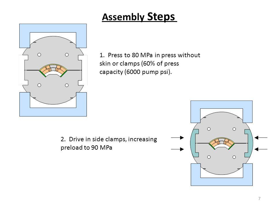 7 Assembly Steps 1.