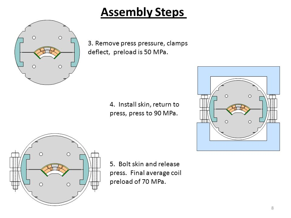8 Assembly Steps 3. Remove press pressure, clamps deflect, preload is 50 MPa.