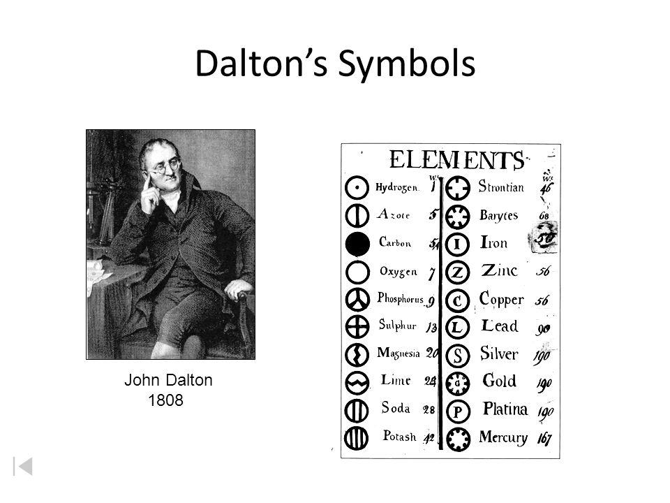 Dalton's Symbols John Dalton 1808