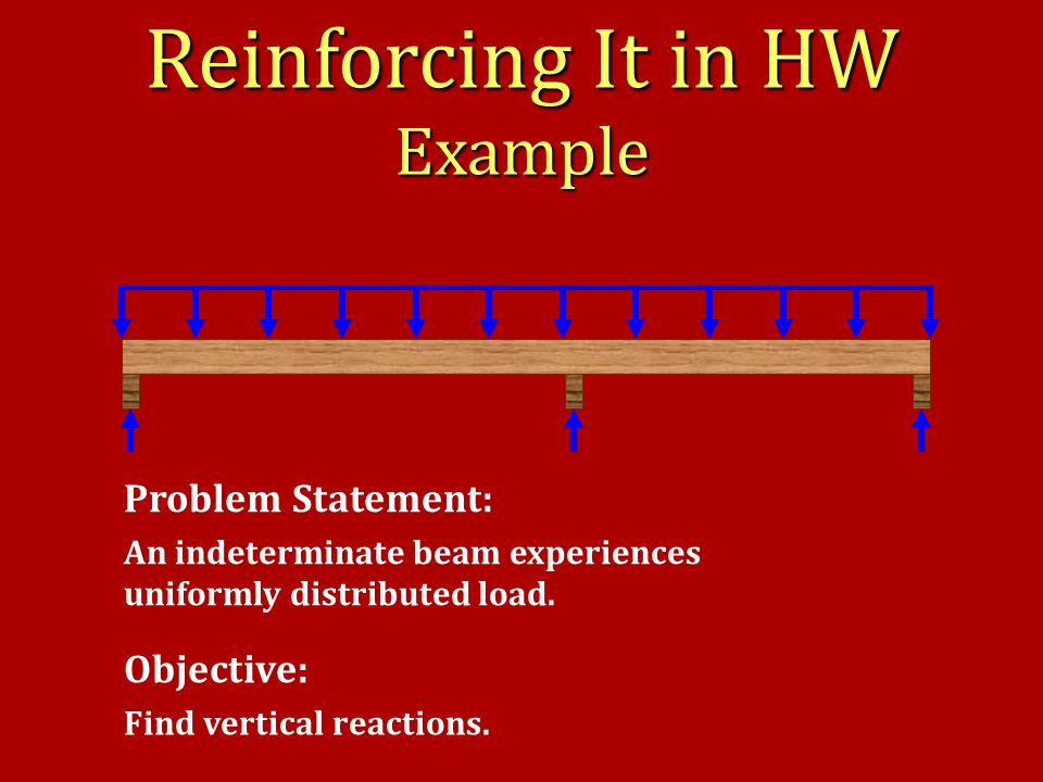 Reinforcing It in HW Example Problem Statement: An indeterminate beam experiences uniformly distributed load.