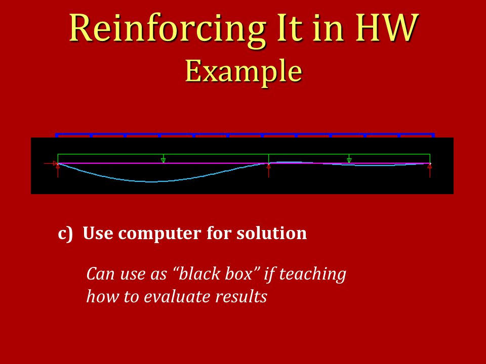 Reinforcing It in HW Example d) Identify expected features in computer solution Displaced shape features Internal force diagram features Reaction directions