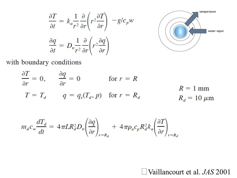 Vaillancourt et al. JAS 2001