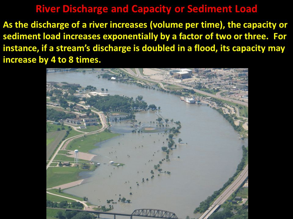 River Discharge and Capacity or Sediment Load As the discharge of a river increases (volume per time), the capacity or sediment load increases exponen