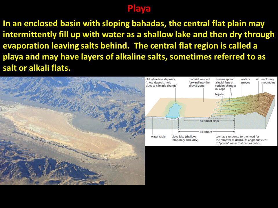 Playa In an enclosed basin with sloping bahadas, the central flat plain may intermittently fill up with water as a shallow lake and then dry through e