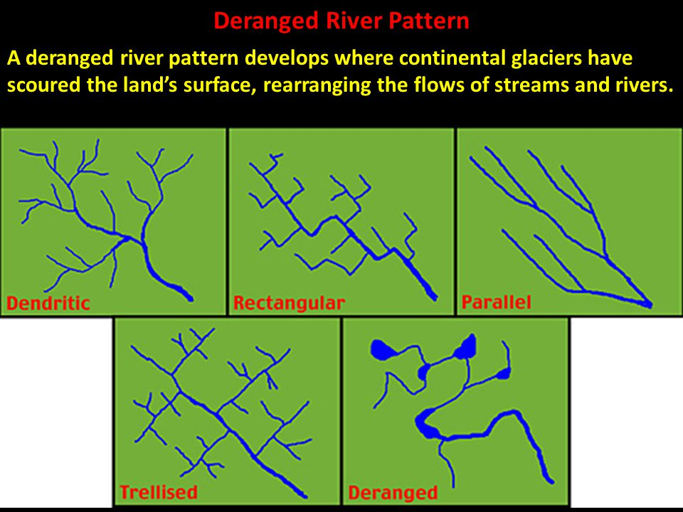 Deranged River Pattern A deranged river pattern develops where continental glaciers have scoured the land's surface, rearranging the flows of streams