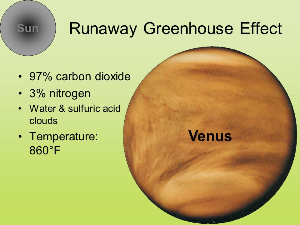 Sun Runaway Greenhouse Effect 97% carbon dioxide 3% nitrogen Water & sulfuric acid clouds Temperature: 860°F Venus