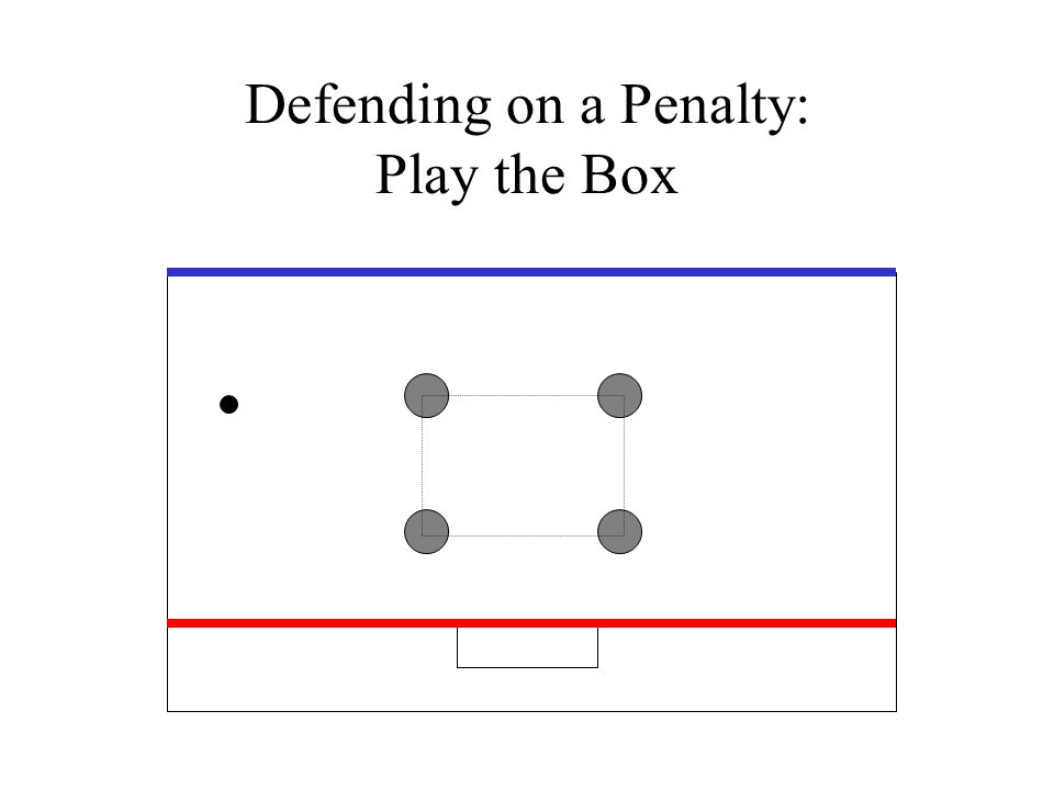 Defending on a Penalty: Play the Box