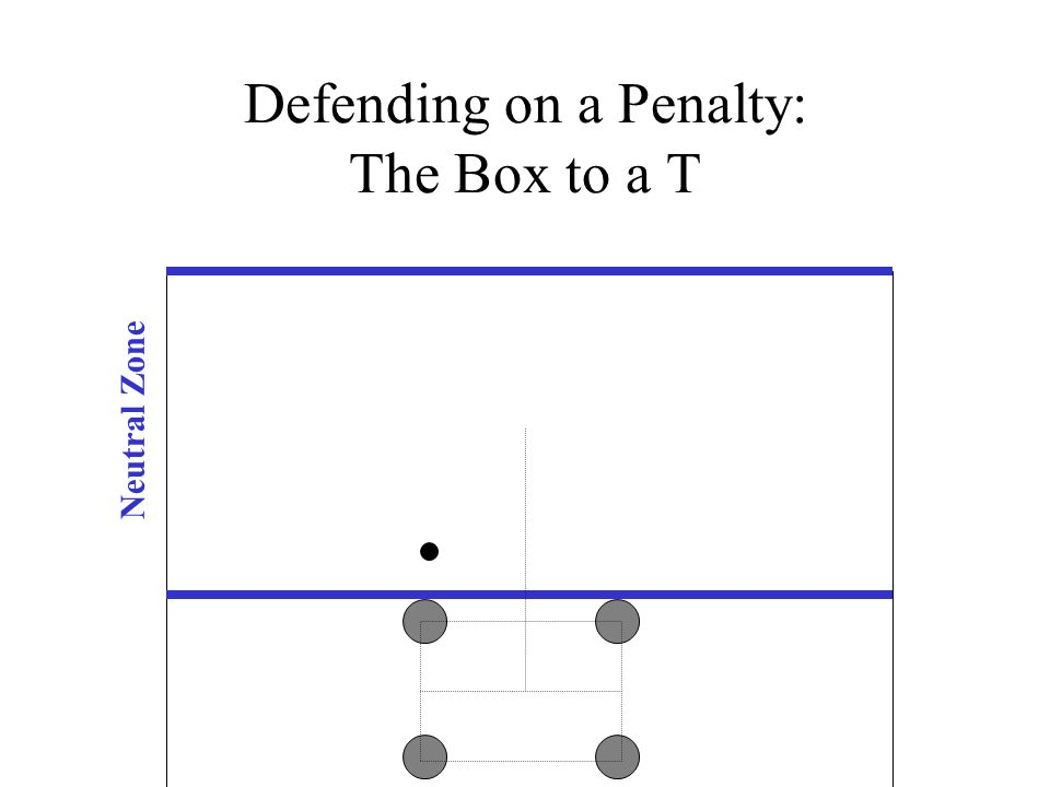 Defending on a Penalty: The Box to a T Neutral Zone