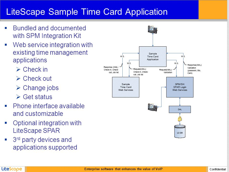 Enterprise software that enhances the value of VoIP Confidential LiteScape Sample Time Card Application  Bundled and documented with SPM Integration Kit  Web service integration with existing time management applications  Check in  Check out  Change jobs  Get status  Phone interface available and customizable  Optional integration with LiteScape SPAR  3 rd party devices and applications supported