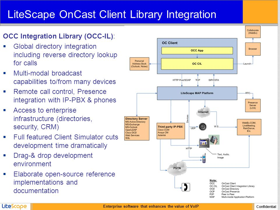 Enterprise software that enhances the value of VoIP Confidential LiteScape OnCast Client Library Integration OCC Integration Library (OCC-IL):  Global directory integration including reverse directory lookup for calls  Multi-modal broadcast capabilities to/from many devices  Remote call control, Presence integration with IP-PBX & phones  Access to enterprise infrastructure (directories, security, CRM)  Full featured Client Simulator cuts development time dramatically  Drag-& drop development environment  Elaborate open-source reference implementations and documentation